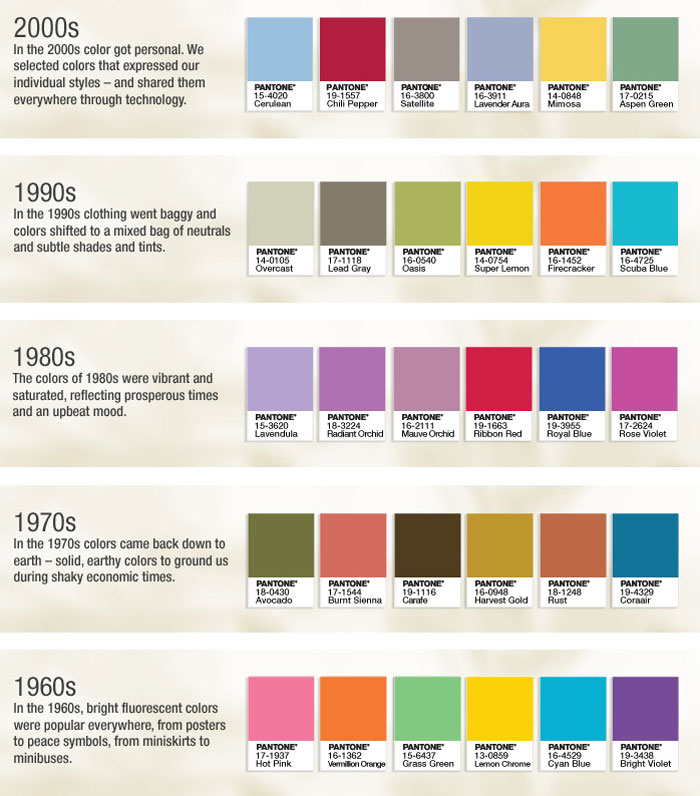 50-Years-of-Pantone-Color